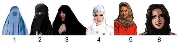 Muslim dress code for women